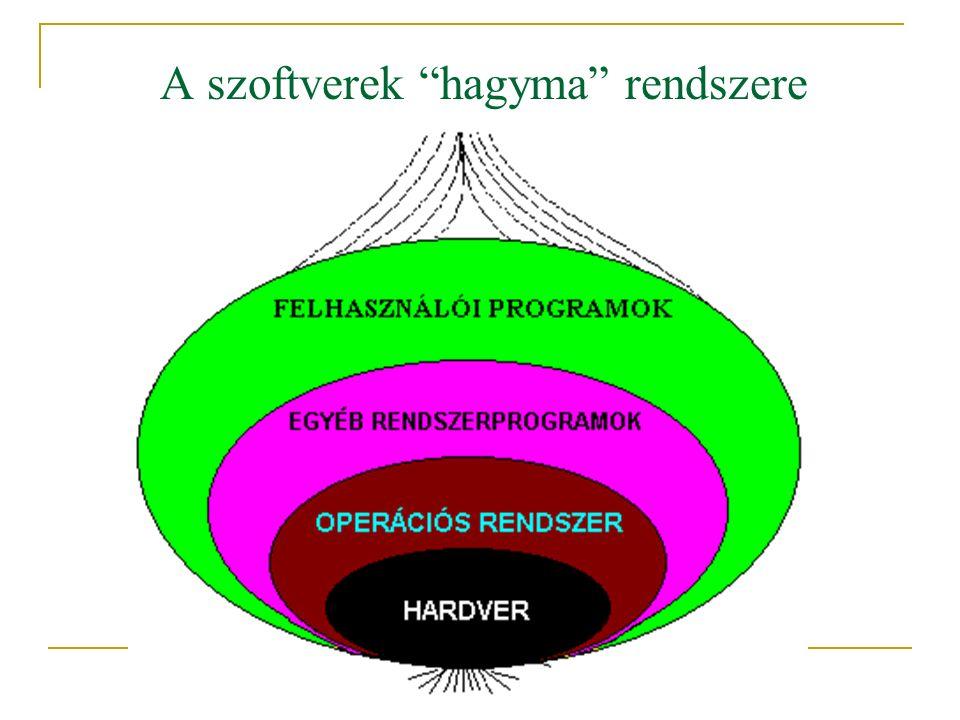 Szoftverek osztályozása Szoftver csomag: Több program együttes megvásárlása (kedvezőbb mint egyenként megvéve, pl.: MS-Office).