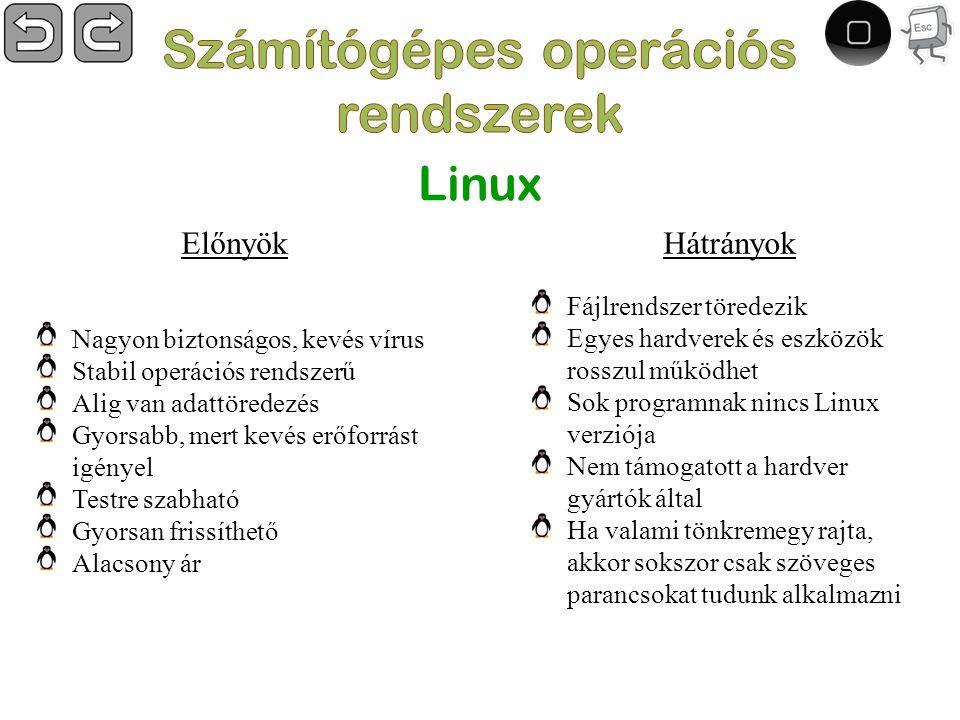 Linux ElőnyökHátrányok Nagyon biztonságos, kevés vírus Stabil operációs rendszerű Alig van adattöredezés Gyorsabb, mert kevés erőforrást igényel Testre szabható Gyorsan frissíthető Alacsony ár Fájlrendszer töredezik Egyes hardverek és eszközök rosszul működhet Sok programnak nincs Linux verziója Nem támogatott a hardver gyártók által Ha valami tönkremegy rajta, akkor sokszor csak szöveges parancsokat tudunk alkalmazni