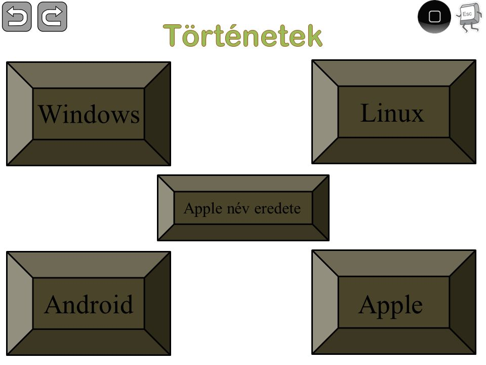 Windows Linux AndroidApple Apple név eredete