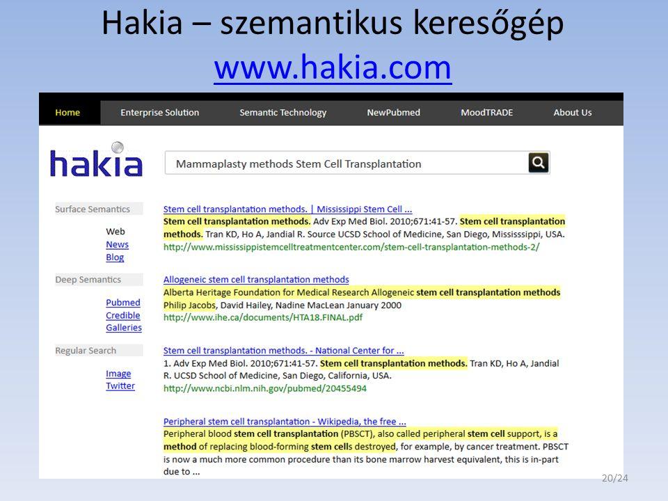 Hakia – szemantikus keresőgép www.hakia.com www.hakia.com 20/24
