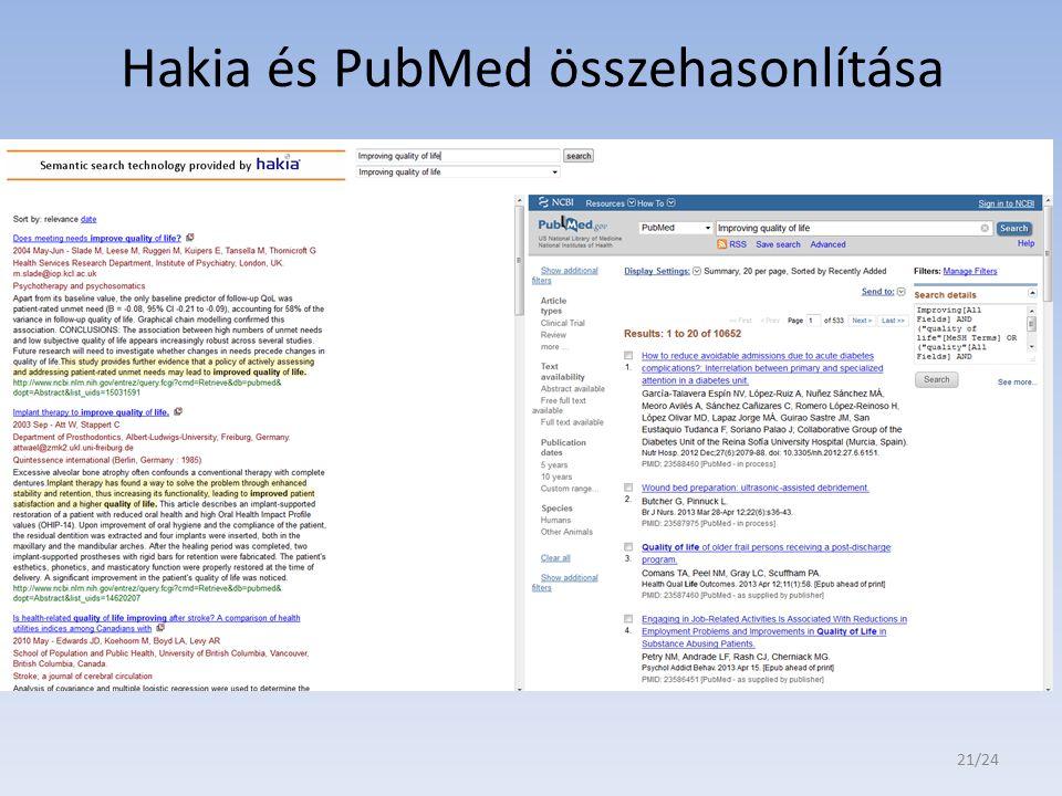 Hakia és PubMed összehasonlítása 21/24