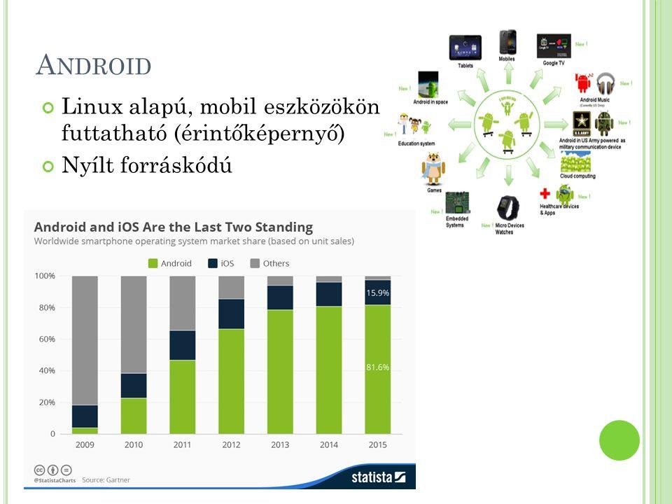 A NDROID Linux alapú, mobil eszközökön futtatható (érintőképernyő) Nyílt forráskódú