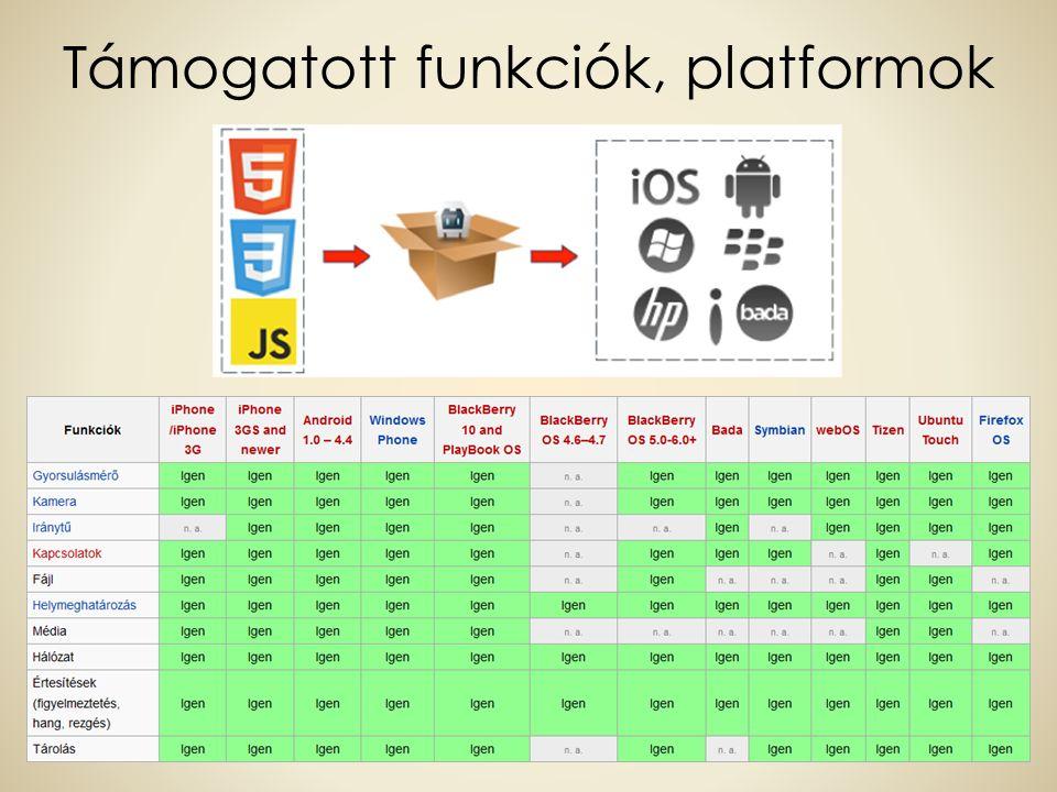 Támogatott funkciók, platformok