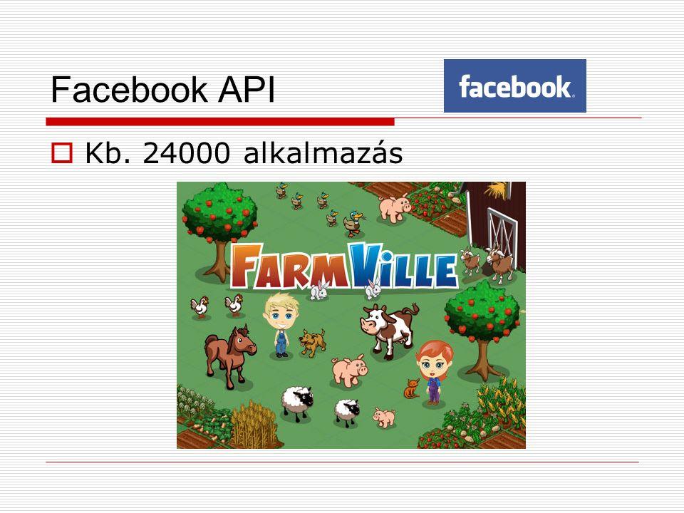 Facebook API  Kb. 24000 alkalmazás