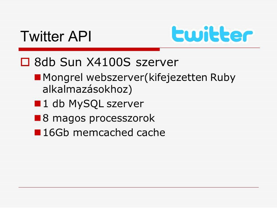  8db Sun X4100S szerver Mongrel webszerver(kifejezetten Ruby alkalmazásokhoz) 1 db MySQL szerver 8 magos processzorok 16Gb memcached cache