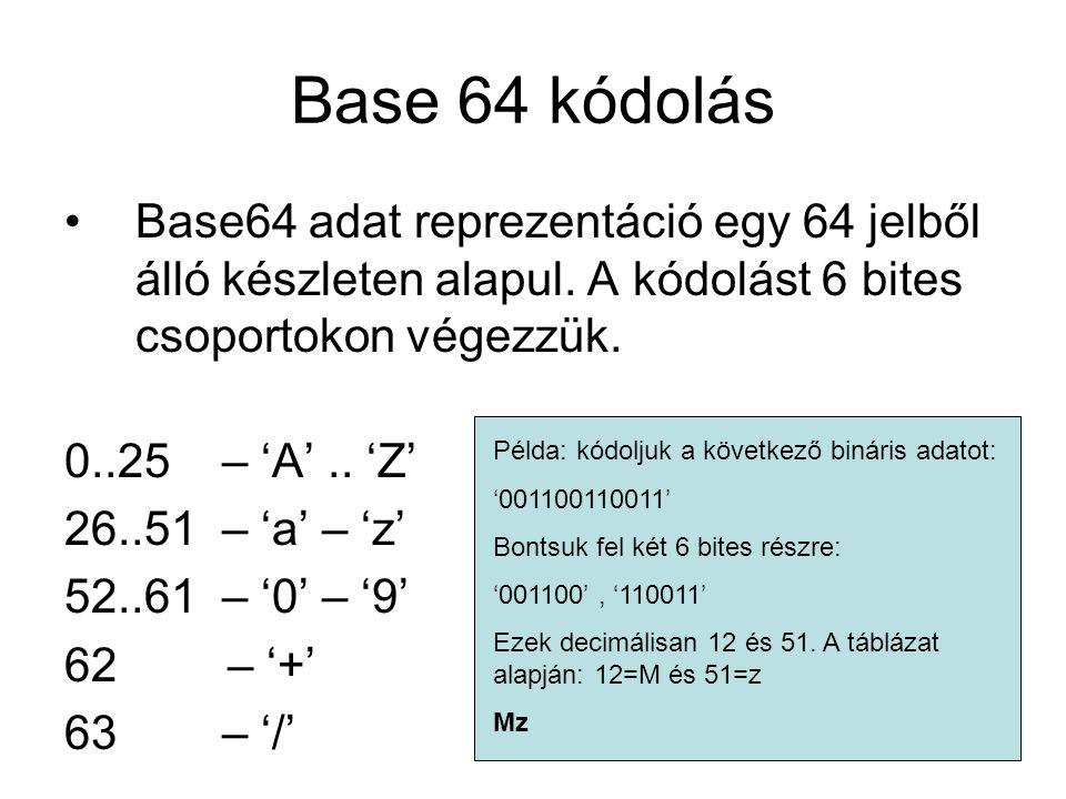 Base 64 kódolás Base64 adat reprezentáció egy 64 jelből álló készleten alapul.