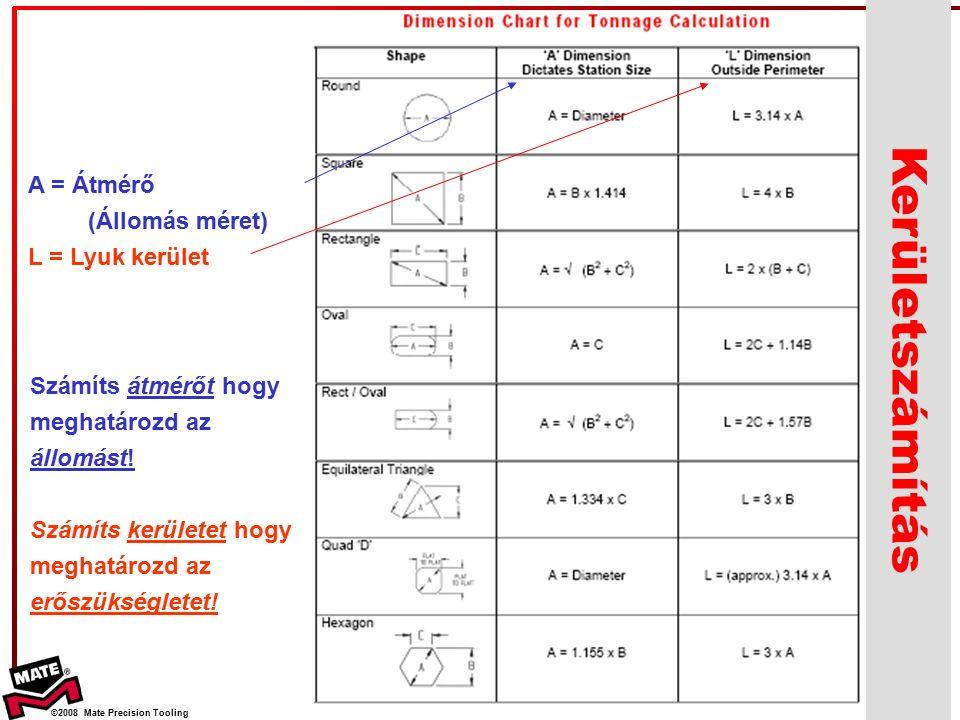 ©2008 Mate Precision Tooling Kerületszámítás Számíts átmérőt hogy meghatározd az állomást.