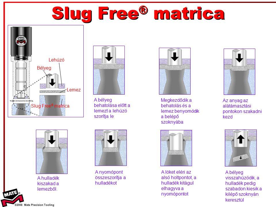 ©2008 Mate Precision Tooling A bélyeg behatolása előtt a lemezt a lehúzó szorítja le Megkezdődik a behatolás és a lemez benyomódik a belépő szoknyába Az anyag az alátámasztási pontokon szakadni kezd A hulladék kiszakad a lemezből.