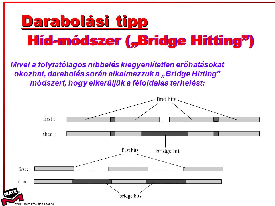 """©2008 Mate Precision Tooling Darabolási tipp Híd-módszer (""""Bridge Hitting ) Mivel a folytatólagos nibbelés kiegyenlítetlen erőhatásokat okozhat, darabolás során alkalmazzuk a """"Bridge Hitting módszert, hogy elkerüljük a féloldalas terhelést:"""