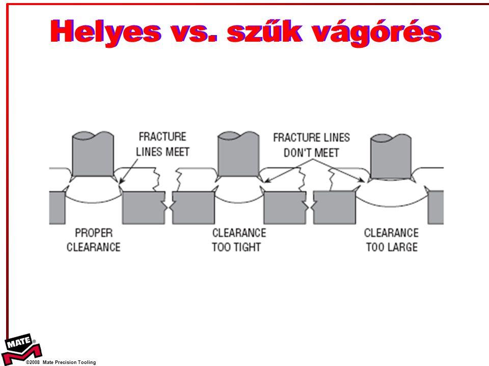 ©2008 Mate Precision Tooling Helyes vs. szűk vágórés