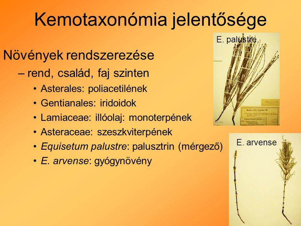 Kemotaxonómia jelentősége Növények rendszerezése –rend, család, faj szinten Asterales: poliacetilének Gentianales: iridoidok Lamiaceae: illóolaj: monoterpének Asteraceae: szeszkviterpének Equisetum palustre: palusztrin (mérgező) E.