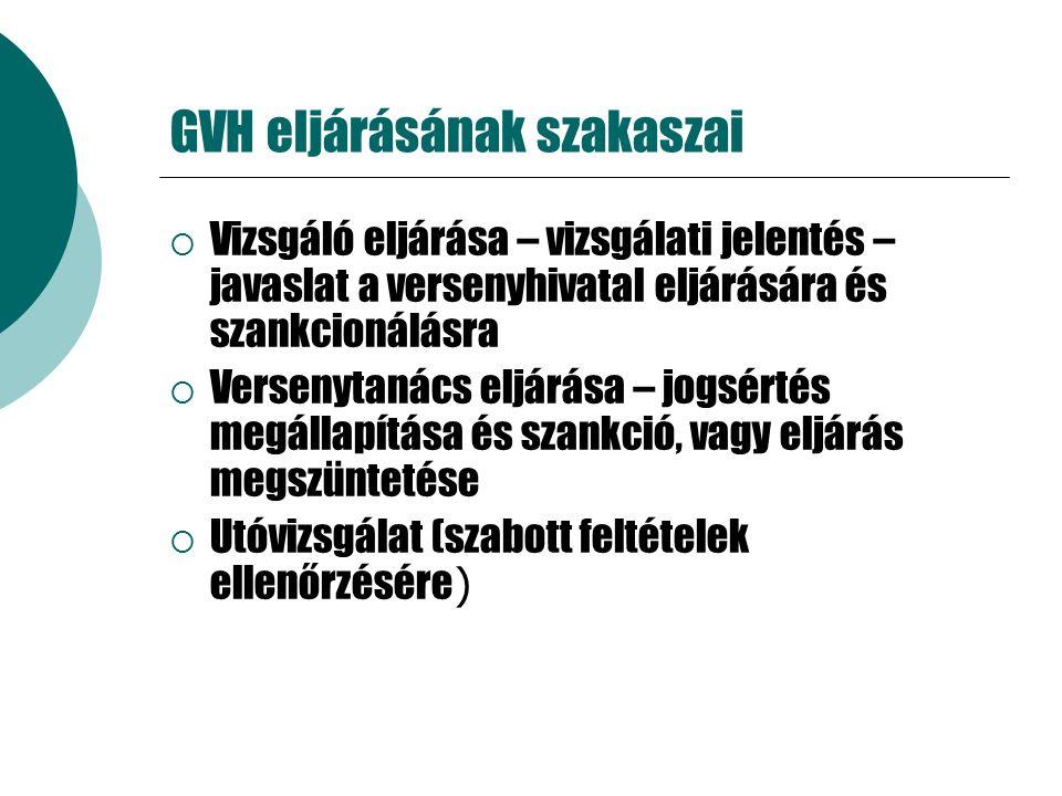 GVH eljárásának szakaszai  Vizsgáló eljárása – vizsgálati jelentés – javaslat a versenyhivatal eljárására és szankcionálásra  Versenytanács eljárása – jogsértés megállapítása és szankció, vagy eljárás megszüntetése  Utóvizsgálat (szabott feltételek ellenőrzésére )