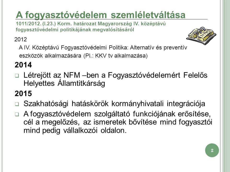 A fogyasztóvédelem szemléletváltása 1011/2012. (I.23.) Korm.