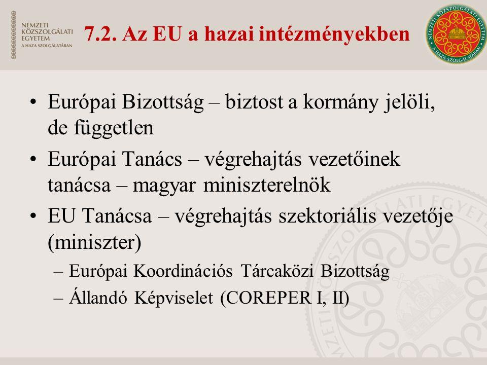 7.2. Az EU a hazai intézményekben Európai Bizottság – biztost a kormány jelöli, de független Európai Tanács – végrehajtás vezetőinek tanácsa – magyar