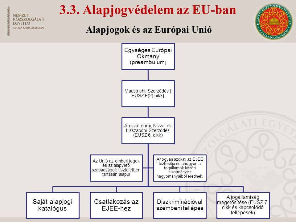 3.3. Alapjogvédelem az EU-ban Egységes Európai Okmány (preambulum ) Maastrichti Szerződés [ EUSZ F(2) cikk] Amszterdami, Nizzai és Lisszaboni Szerződé