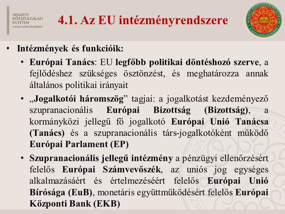 4.1. Az EU intézményrendszere Intézmények és funkcióik: Európai Tanács: EU legfőbb politikai döntéshozó szerve, a fejlődéshez szükséges ösztönzést, és