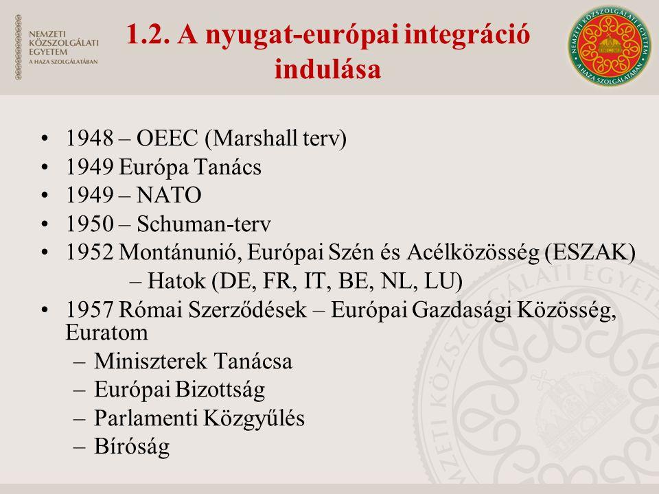 1.2. A nyugat-európai integráció indulása 1948 – OEEC (Marshall terv) 1949 Európa Tanács 1949 – NATO 1950 – Schuman-terv 1952 Montánunió, Európai Szén