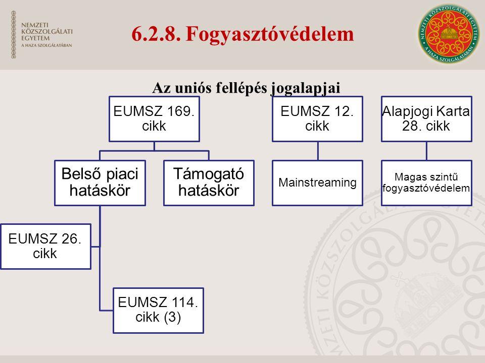 6.2.8. Fogyasztóvédelem EUMSZ 169. cikk Belső piaci hatáskör EUMSZ 114.
