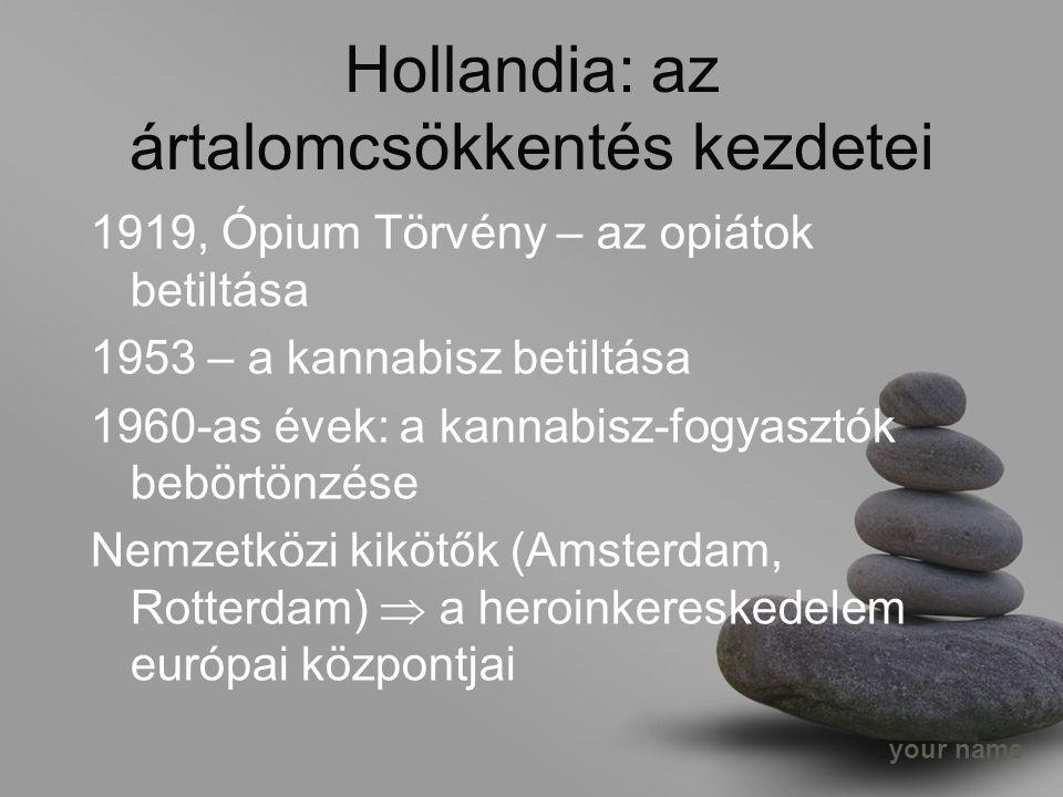 your name Hollandia: az ártalomcsökkentés kezdetei 1919, Ópium Törvény – az opiátok betiltása 1953 – a kannabisz betiltása 1960-as évek: a kannabisz-fogyasztók bebörtönzése Nemzetközi kikötők (Amsterdam, Rotterdam)  a heroinkereskedelem európai központjai