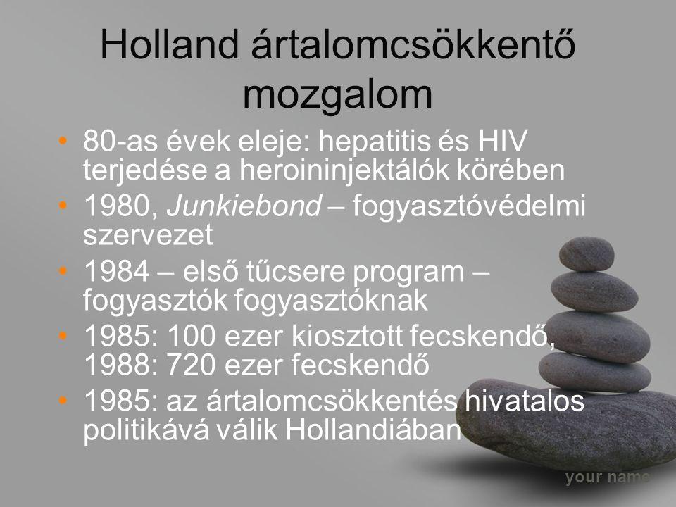 your name Holland ártalomcsökkentő mozgalom 80-as évek eleje: hepatitis és HIV terjedése a heroininjektálók körében 1980, Junkiebond – fogyasztóvédelmi szervezet 1984 – első tűcsere program – fogyasztók fogyasztóknak 1985: 100 ezer kiosztott fecskendő, 1988: 720 ezer fecskendő 1985: az ártalomcsökkentés hivatalos politikává válik Hollandiában