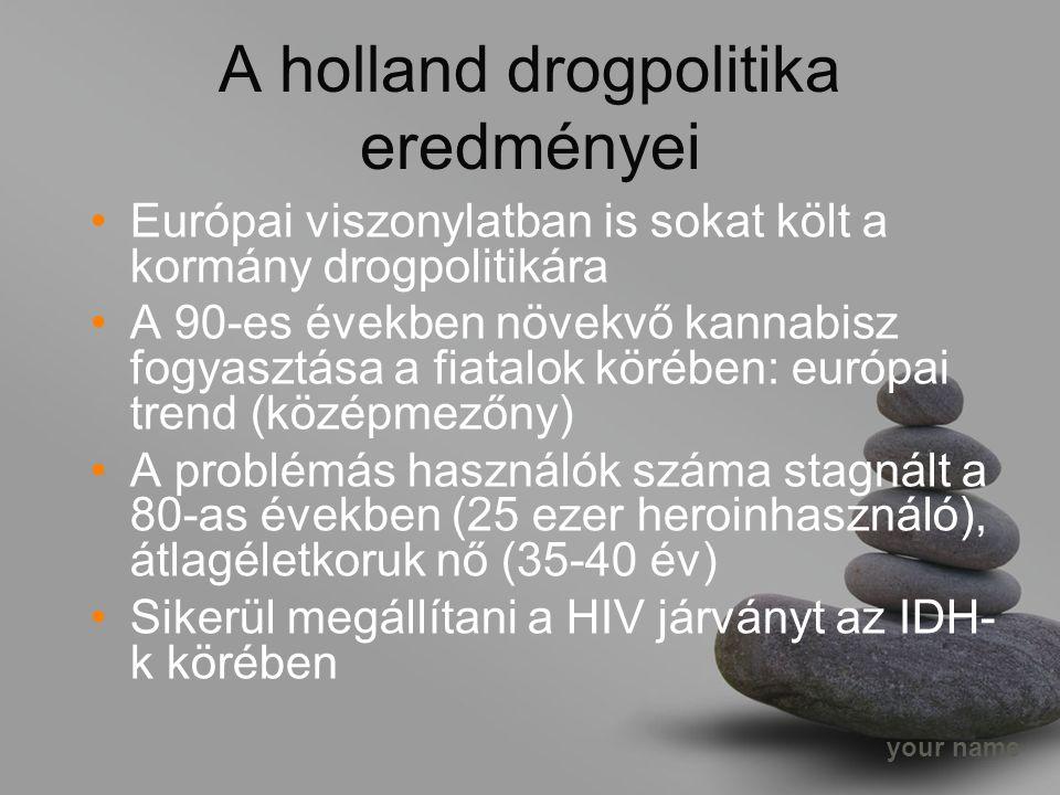 your name A holland drogpolitika eredményei Európai viszonylatban is sokat költ a kormány drogpolitikára A 90-es években növekvő kannabisz fogyasztása a fiatalok körében: európai trend (középmezőny) A problémás használók száma stagnált a 80-as években (25 ezer heroinhasználó), átlagéletkoruk nő (35-40 év) Sikerül megállítani a HIV járványt az IDH- k körében