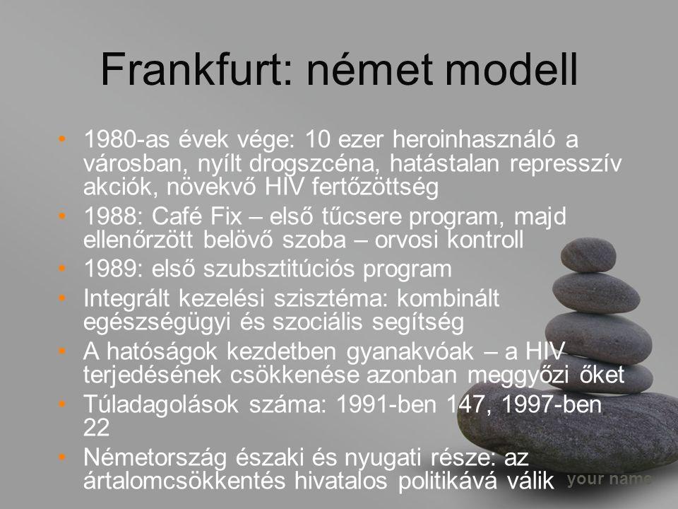 your name Frankfurt: német modell 1980-as évek vége: 10 ezer heroinhasználó a városban, nyílt drogszcéna, hatástalan represszív akciók, növekvő HIV fertőzöttség 1988: Café Fix – első tűcsere program, majd ellenőrzött belövő szoba – orvosi kontroll 1989: első szubsztitúciós program Integrált kezelési szisztéma: kombinált egészségügyi és szociális segítség A hatóságok kezdetben gyanakvóak – a HIV terjedésének csökkenése azonban meggyőzi őket Túladagolások száma: 1991-ben 147, 1997-ben 22 Németország északi és nyugati része: az ártalomcsökkentés hivatalos politikává válik