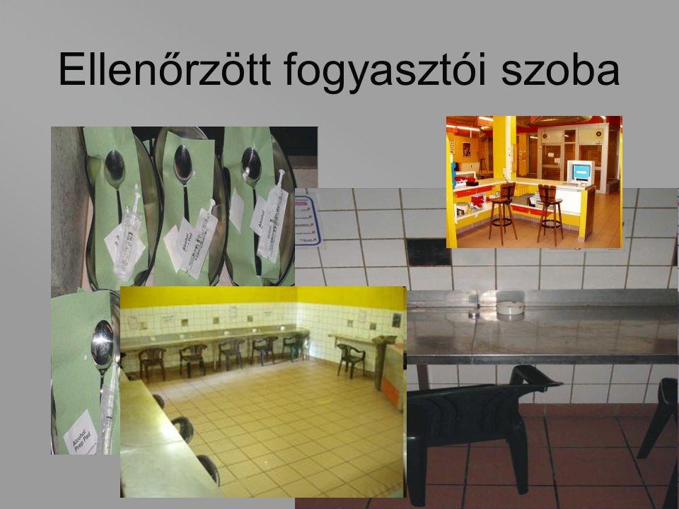 your name Ellenőrzött fogyasztói szoba