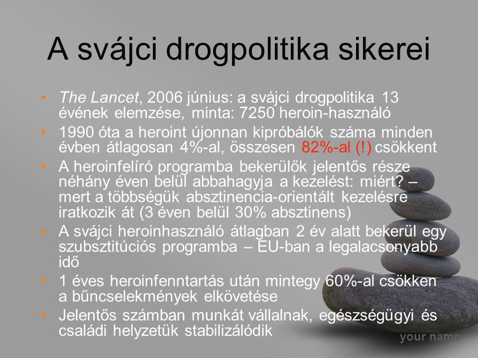 your name A svájci drogpolitika sikerei The Lancet, 2006 június: a svájci drogpolitika 13 évének elemzése, minta: 7250 heroin-használó 1990 óta a heroint újonnan kipróbálók száma minden évben átlagosan 4%-al, összesen 82%-al (!) csökkent A heroinfelíró programba bekerülők jelentős része néhány éven belül abbahagyja a kezelést: miért.