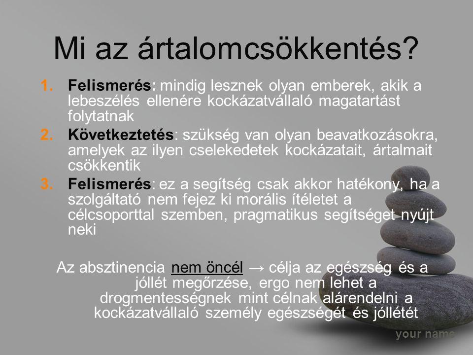 your name Mi az ártalomcsökkentés.