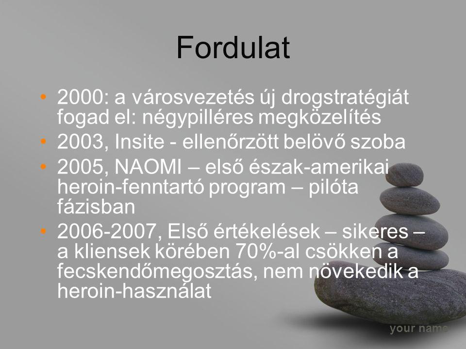 Fordulat 2000: a városvezetés új drogstratégiát fogad el: négypilléres megközelítés 2003, Insite - ellenőrzött belövő szoba 2005, NAOMI – első észak-amerikai heroin-fenntartó program – pilóta fázisban 2006-2007, Első értékelések – sikeres – a kliensek körében 70%-al csökken a fecskendőmegosztás, nem növekedik a heroin-használat