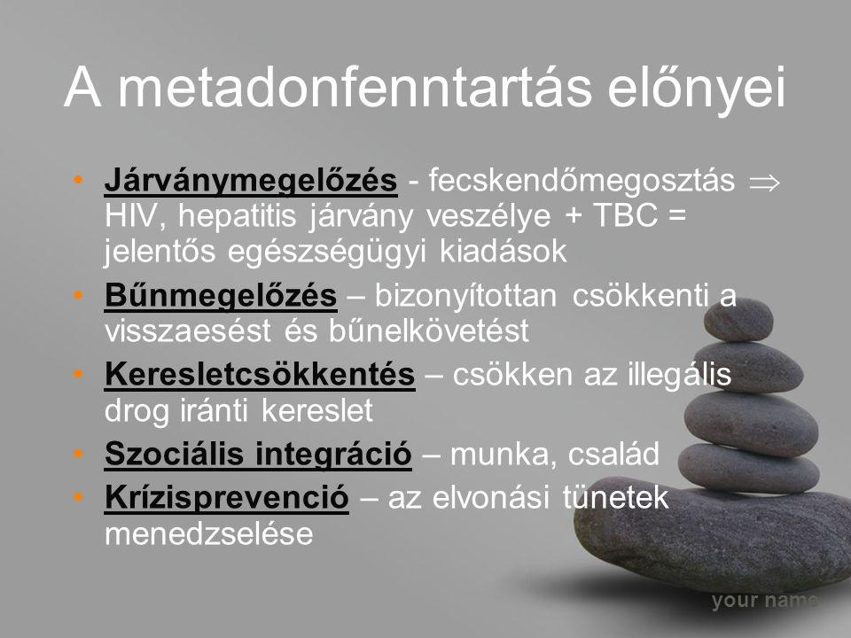 your name A metadonfenntartás előnyei Járványmegelőzés - fecskendőmegosztás  HIV, hepatitis járvány veszélye + TBC = jelentős egészségügyi kiadások Bűnmegelőzés – bizonyítottan csökkenti a visszaesést és bűnelkövetést Keresletcsökkentés – csökken az illegális drog iránti kereslet Szociális integráció – munka, család Krízisprevenció – az elvonási tünetek menedzselése