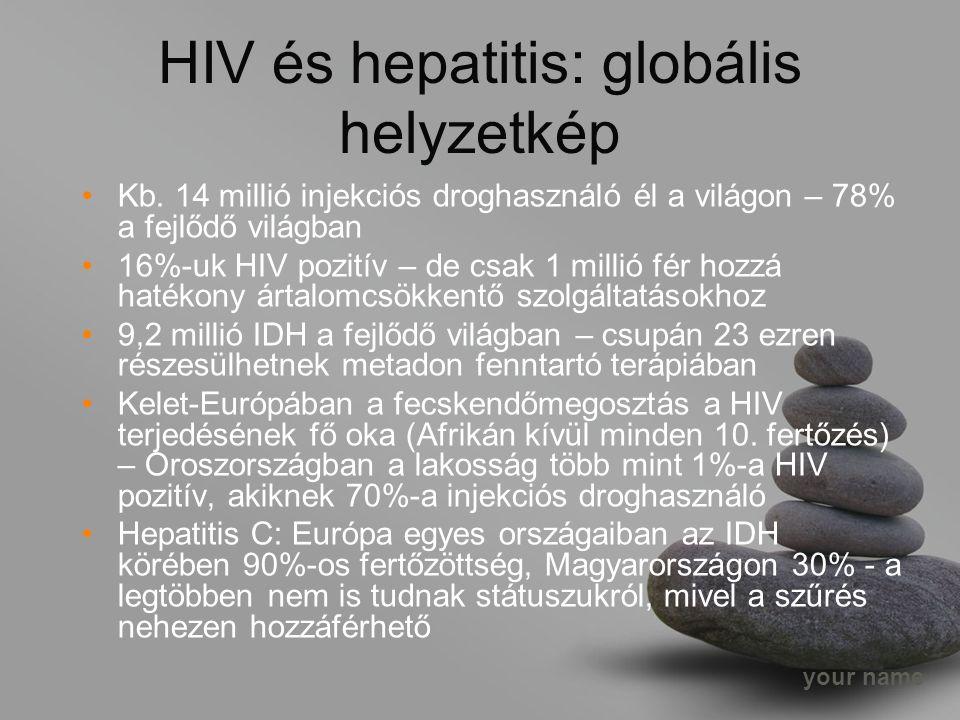 your name HIV és hepatitis: globális helyzetkép Kb.