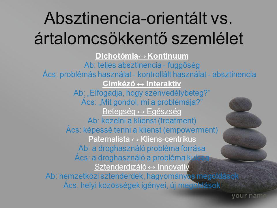 your name Absztinencia-orientált vs.