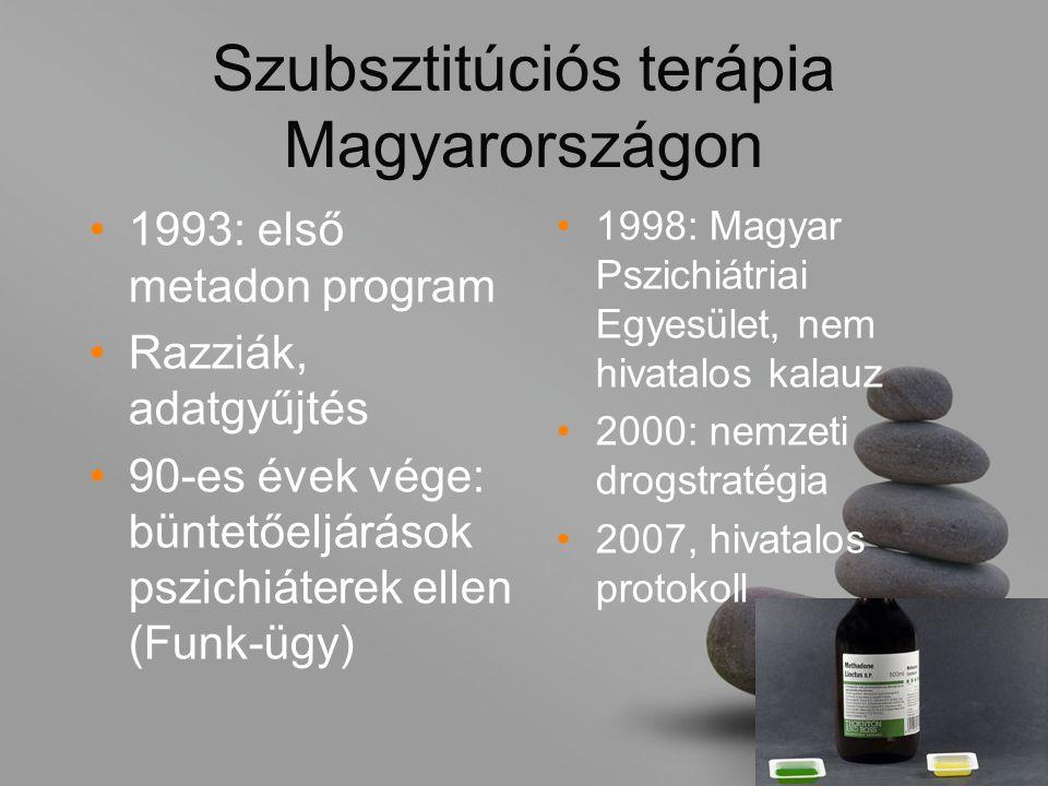 your name Szubsztitúciós terápia Magyarországon 1993: első metadon program Razziák, adatgyűjtés 90-es évek vége: büntetőeljárások pszichiáterek ellen (Funk-ügy) 1998: Magyar Pszichiátriai Egyesület, nem hivatalos kalauz 2000: nemzeti drogstratégia 2007, hivatalos protokoll