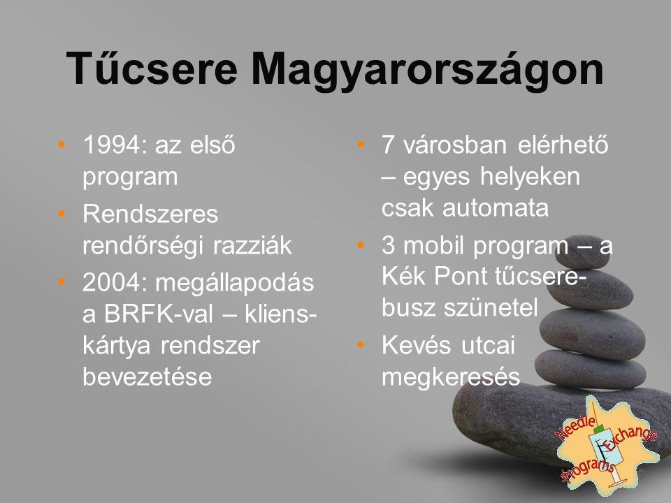 Tűcsere Magyarországon 1994: az első program Rendszeres rendőrségi razziák 2004: megállapodás a BRFK-val – kliens- kártya rendszer bevezetése 7 városban elérhető – egyes helyeken csak automata 3 mobil program – a Kék Pont tűcsere- busz szünetel Kevés utcai megkeresés