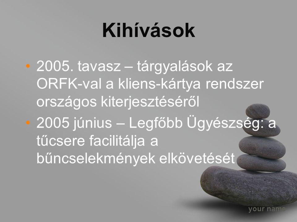 your name Kihívások 2005.
