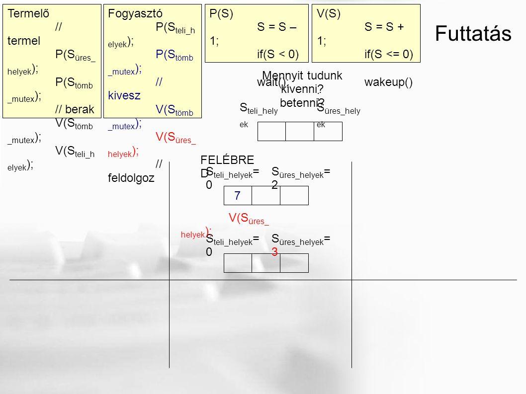 S teli_hely ek S üres_hely ek Termelő // termel P(S üres_ helyek ); P(S tömb _mutex ); // berak V(S tömb _mutex ); V(S teli_h elyek ); Fogyasztó P(S teli_h elyek ); P(S tömb _mutex ); // kivesz V(S tömb _mutex ); V(S üres_ helyek ); // feldolgoz P(S) S = S – 1; if(S < 0) wait(); V(S) S = S + 1; if(S <= 0) wakeup() ; FELÉBRE D 7 S teli_helyek = 0 S üres_helyek = 2 S teli_helyek = 0 S üres_helyek = 3 V(S üres_ helyek ); Mennyit tudunk kivenni.