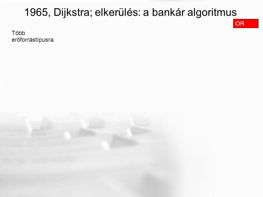 1965, Dijkstra; elkerülés: a bankár algoritmus OR 195 Több erőforrástípusra.