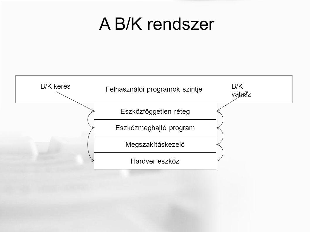 A B/K rendszer Felhasználói programok szintje Eszközföggetlen réteg Eszközmeghajtó program Megszakításkezelő Hardver eszköz B/K kérésB/K válasz