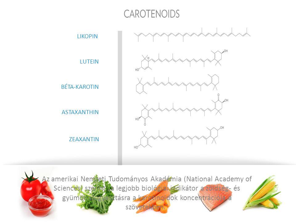 """ZEAXANTIN ASTAXANTHIN BÉTA-KAROTIN LUTEIN LIKOPIN Az amerikai Nemzeti Tudományos Akadémia (National Academy of Sciences) szerint """"a legjobb biológiai indikátor a zöldség- és gyümölcsfogyasztásra a karotinoidok koncentrációja a szövetekben."""