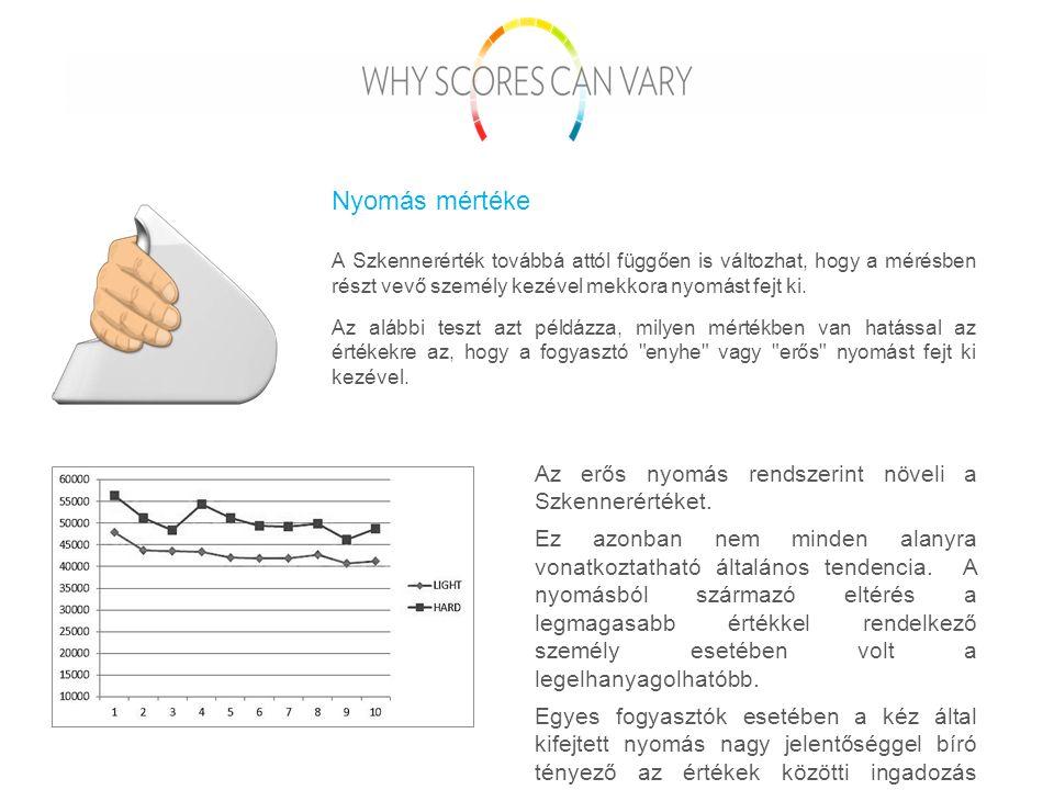 A Szkennerérték továbbá attól függően is változhat, hogy a mérésben részt vevő személy kezével mekkora nyomást fejt ki.