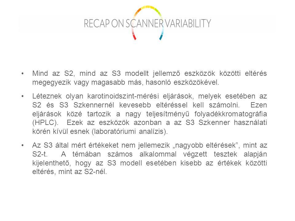 Mind az S2, mind az S3 modellt jellemző eszközök közötti eltérés megegyezik vagy magasabb más, hasonló eszközökével.