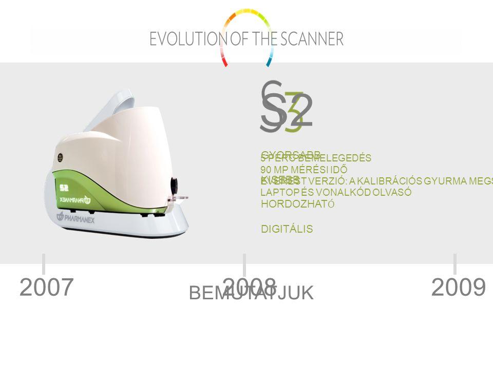 A Szkenner az évek során hihetetlen fejlesztéseken ment keresztül: gyorsabb, hordozhatóbb és kényelmesebb.