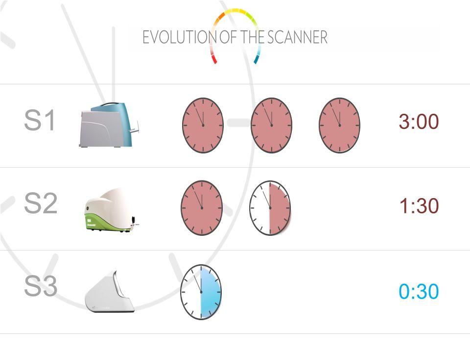 Képzelje el, milyen lenne, ha rendelkezne egy speciális kamerával, amely egyszerre képes végigpásztázni a két homokdűnét, és a kamerában lévő számítógép megszámlálná a 2,4 billió homokszem között megbúvó különleges szemeket.