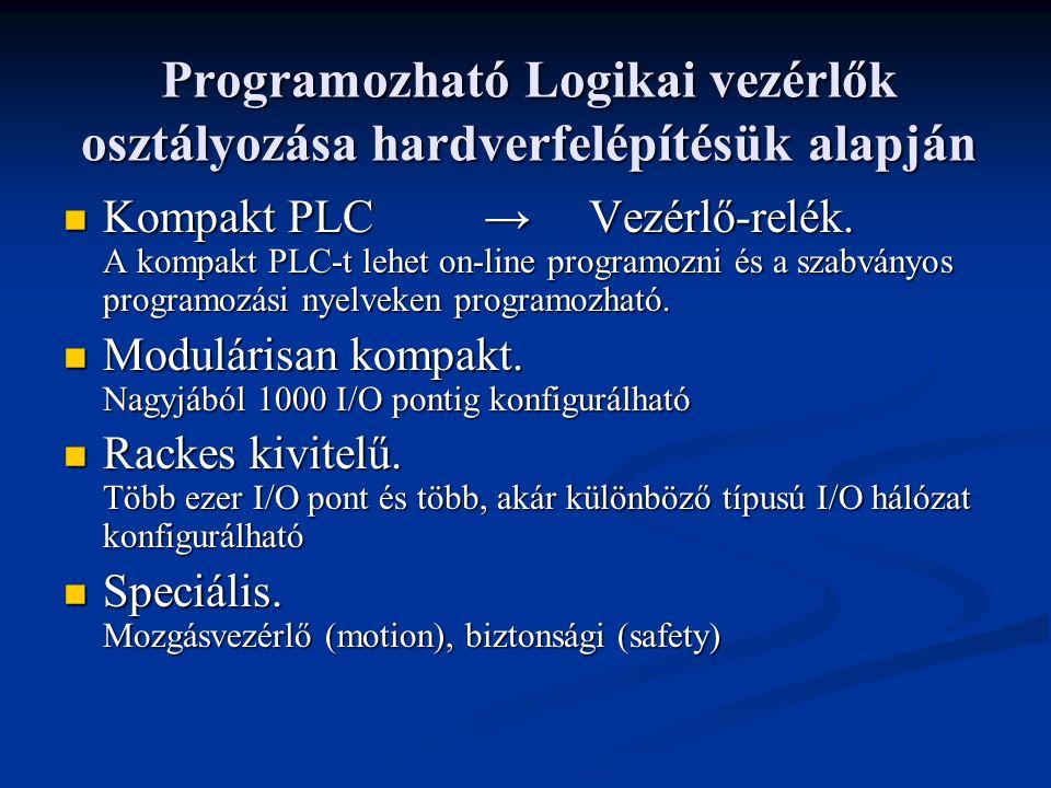 Programozható Logikai vezérlők osztályozása hardverfelépítésük alapján Kompakt PLC→Vezérlő-relék.