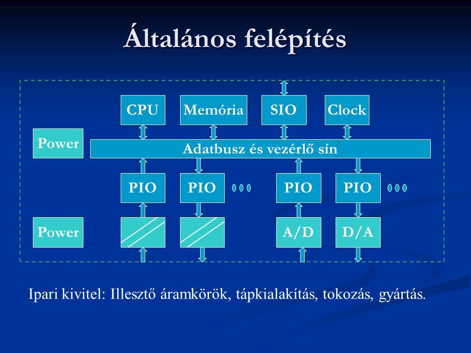Általános felépítés Adatbusz és vezérlő sín CPUMemóriaSIOClock PIO A/D D/A Power Ipari kivitel: Illesztő áramkörök, tápkialakítás, tokozás, gyártás.