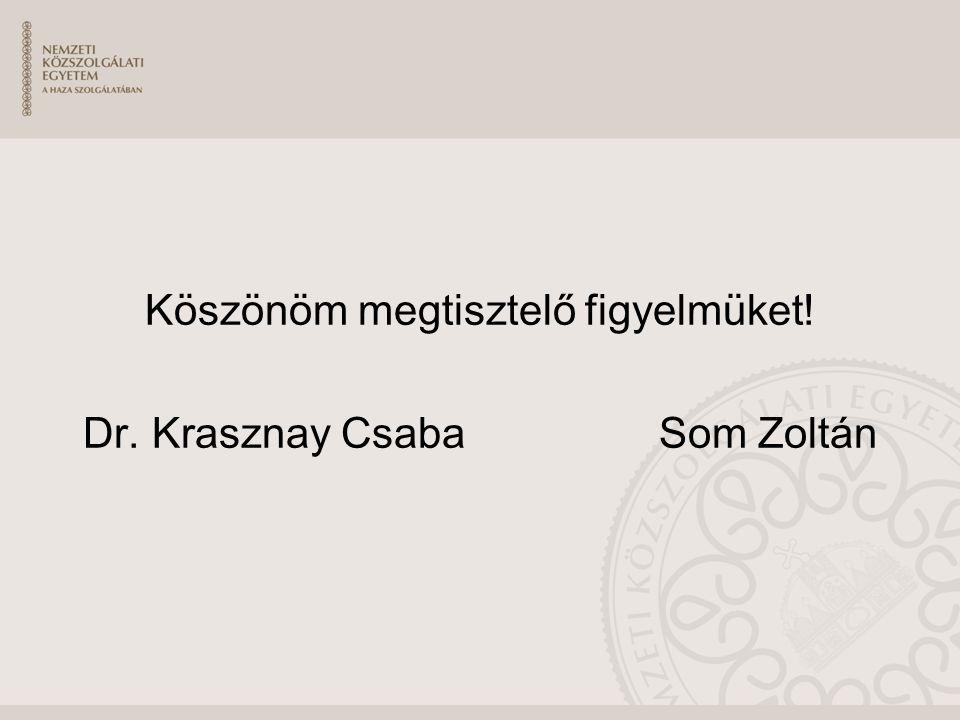Köszönöm megtisztelő figyelmüket! Dr. Krasznay Csaba Som Zoltán