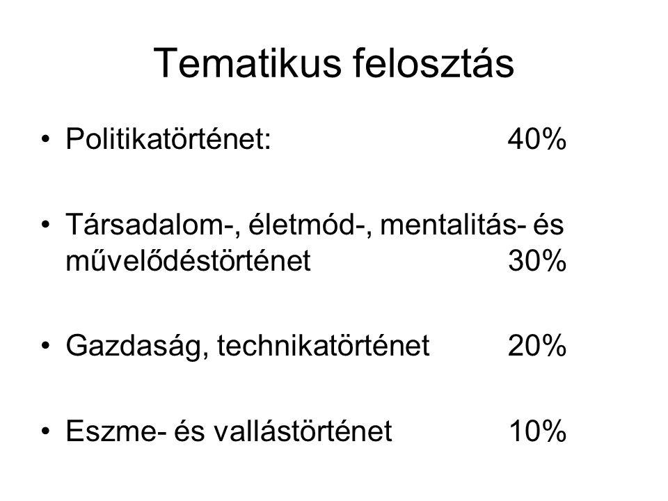 Tematikus felosztás Politikatörténet: 40% Társadalom-, életmód-, mentalitás- és művelődéstörténet 30% Gazdaság, technikatörténet 20% Eszme- és vallástörténet10%