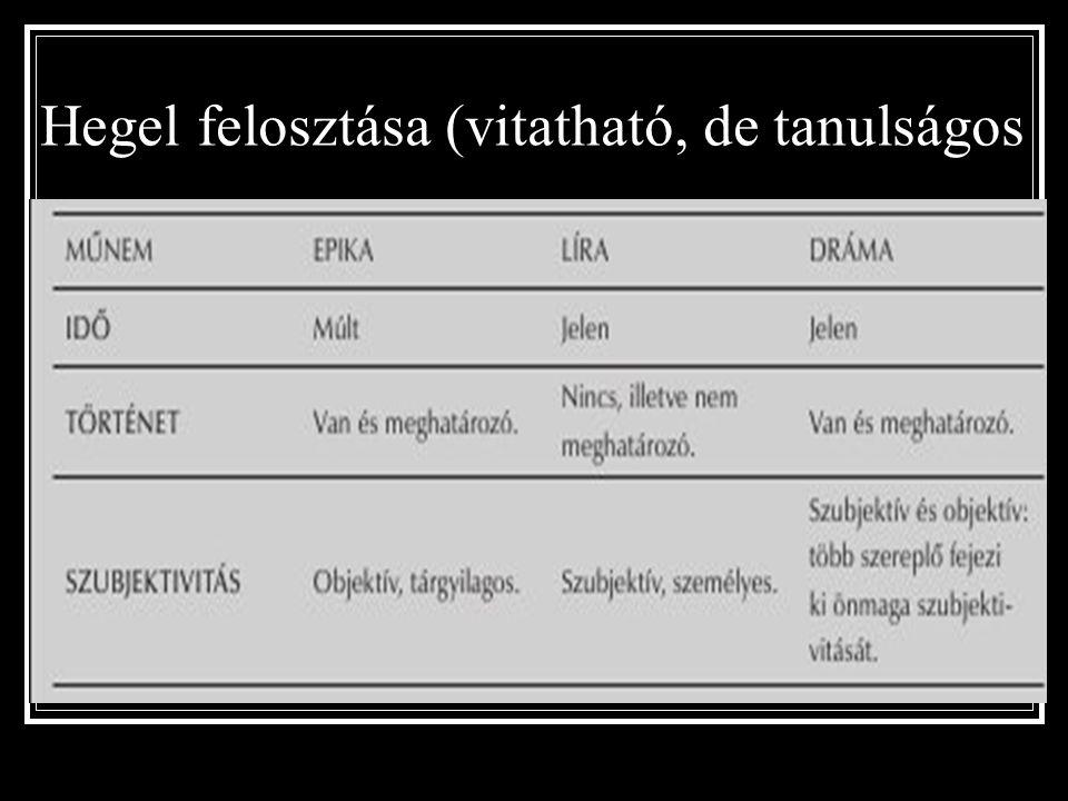 Hegel felosztása (vitatható, de tanulságos