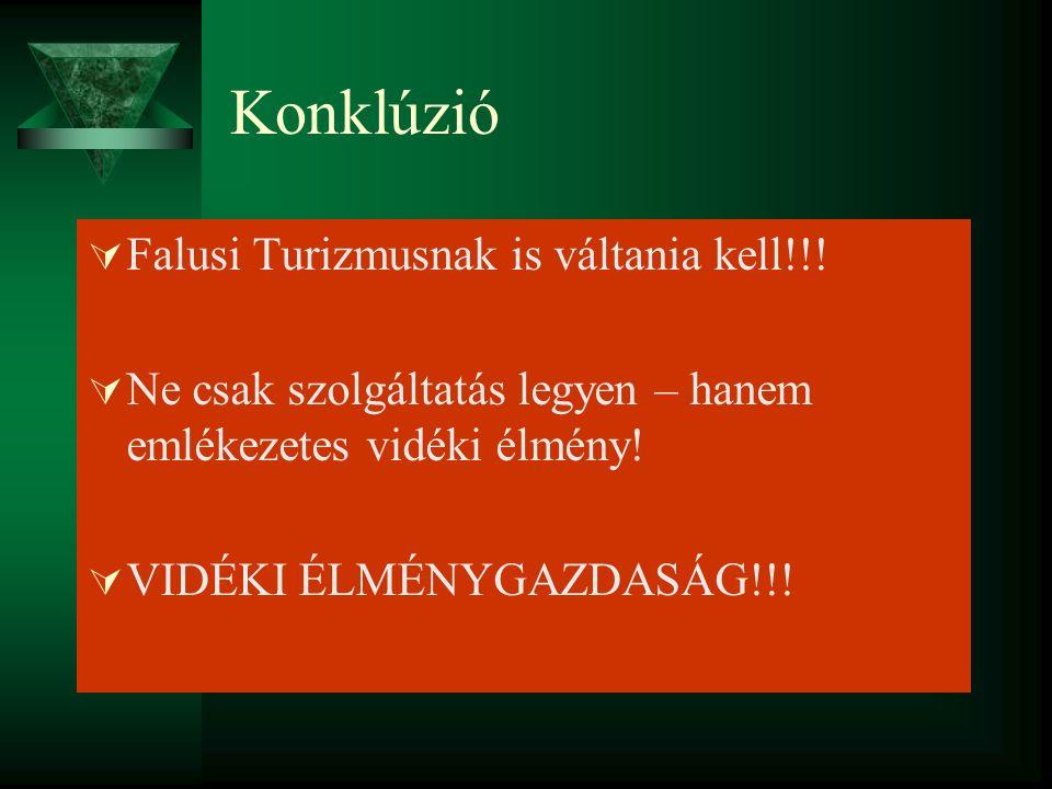 Konklúzió  Falusi Turizmusnak is váltania kell!!.